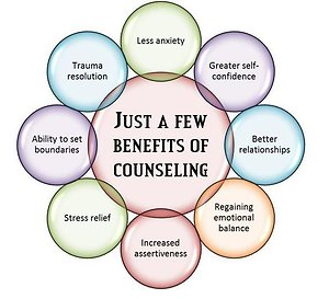 Home. benefits of counselling